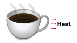 Image describing loss of heat from the hot cup in cooler environment.