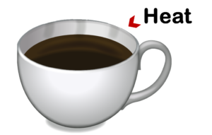 Image depicting hyptothetical situation in which a hot cup of coffee absorbs heat in cooler environment