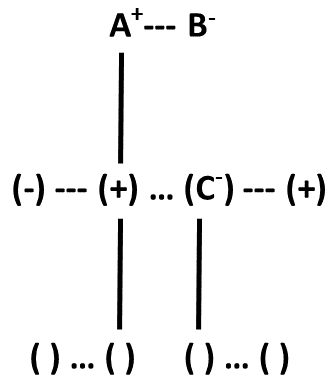 Blood Relation Tree (Part - 1) (Practice Exercise 4)