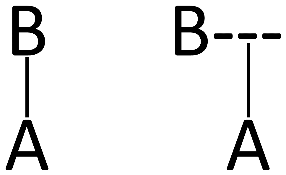 Symbol to represent A is the child of B or B is the parent of A