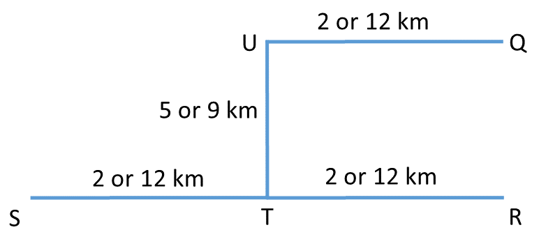 Practice Exercise 1 - Question 2 Direction Diagram