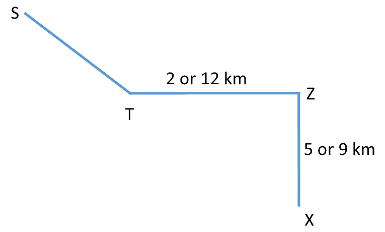 Practice Exercise 1 - Question 3 Direction Diagram