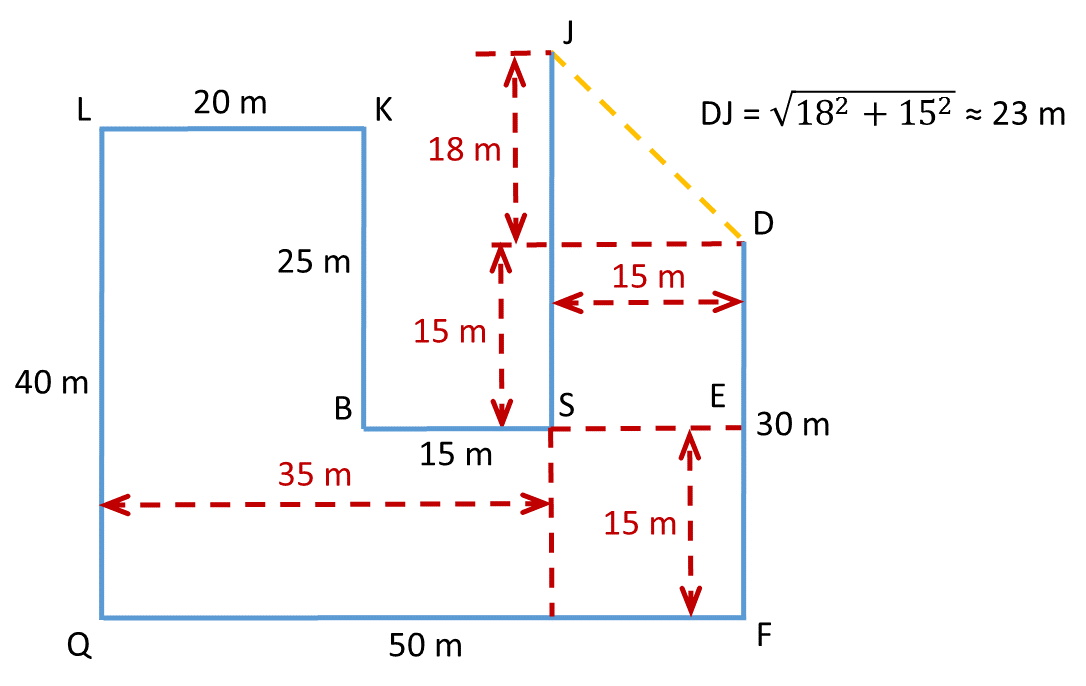 Practice Exercise 1 - Question 1 Direction Diagram