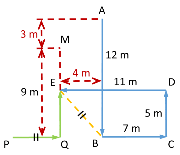 Practice Exercise 2 - Question 2 Direction Diagram