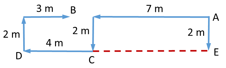 Practice Exercise 5, Question 2 Direction Diagram