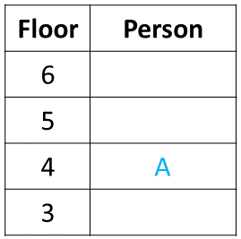 Ranking and Order Example 1 Table (Part - 2)