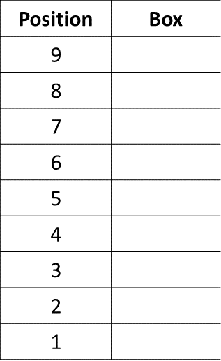Ranking and Ordering Practice Exercise 1 Table (Part - 1)