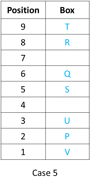 Ranking and Ordering Practice Exercise 3 Table (Part - 4)