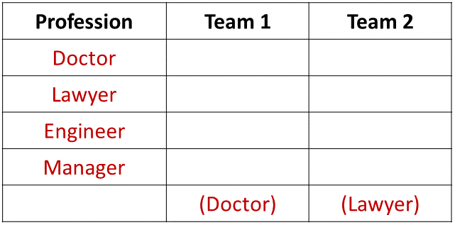Team Formations Introduction Example 1 Table (Part - 1)