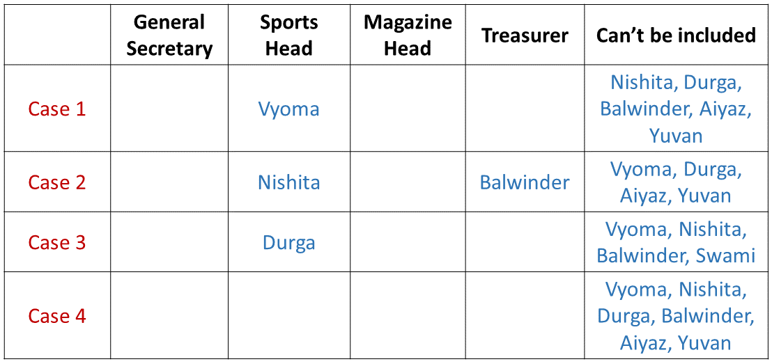 Team Formations Introduction Example 2 Table (Part - 4)