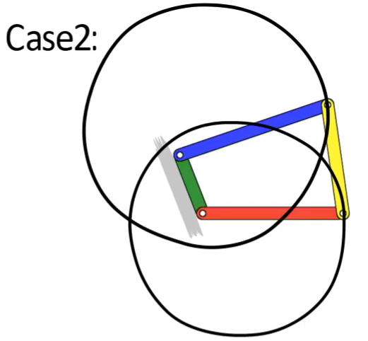 Case 2 - Double Crank Mechanism