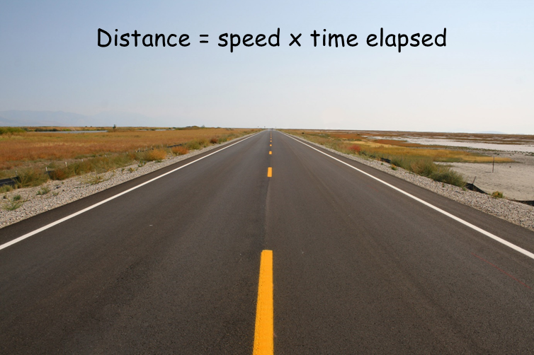 Distance travelled by an object at a constant speed