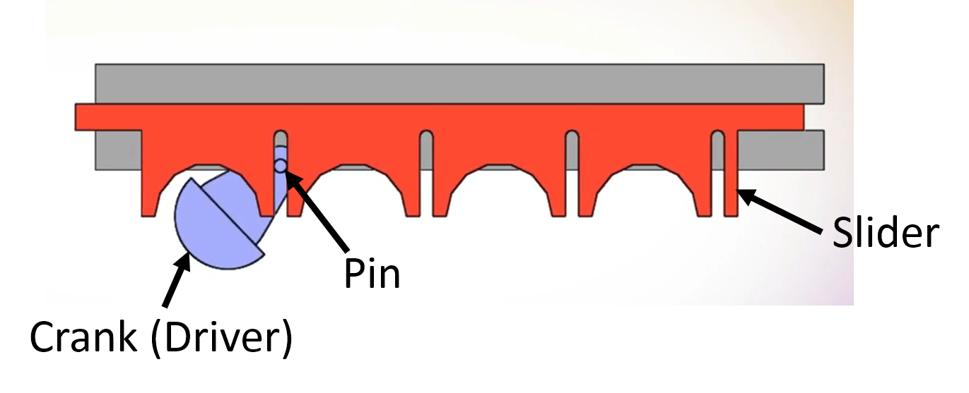 Linear Geneva Mechanism